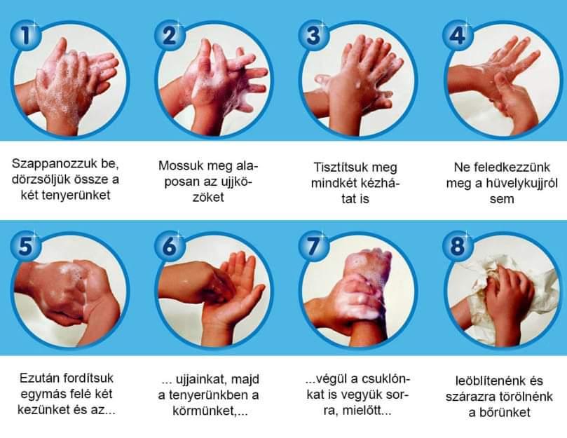 hogyan mossunk kezet